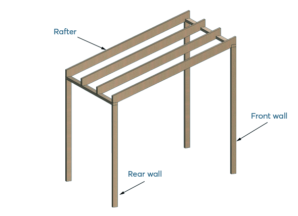 shed roof framing
