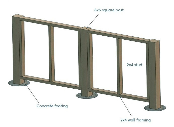 round pole wall framing