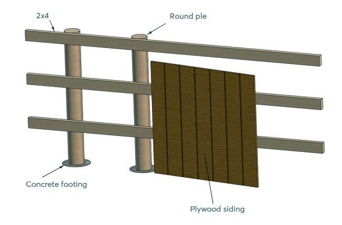 half lap joint construction