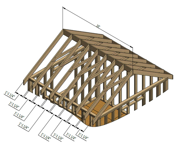 frame the shed roof