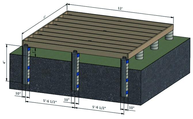 Concrete piers foundation
