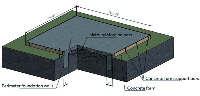 Poured-concrete slab foundation