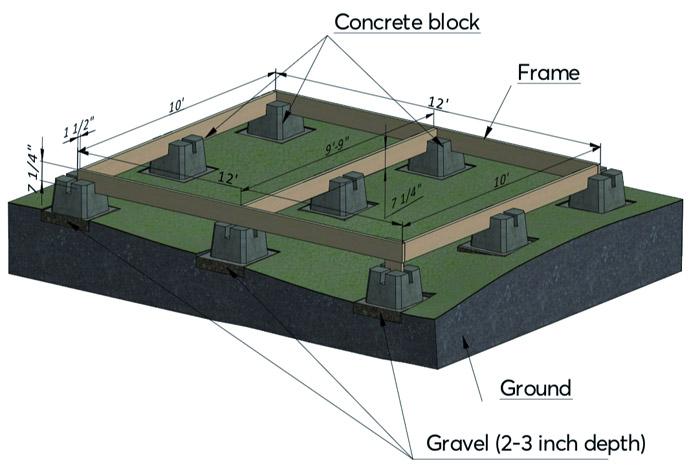 Solid-concrete blocks foundation
