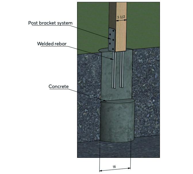 post base foundation