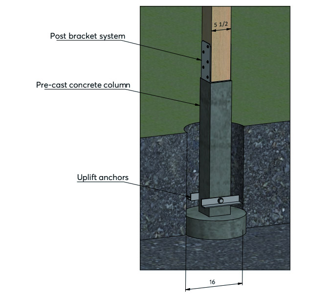 ready made concrete block with a column