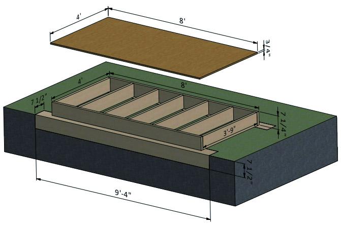 skid foundation