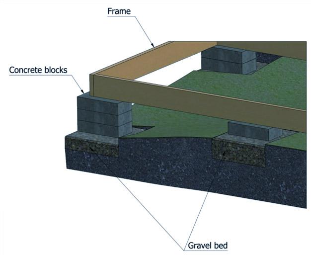 concrete blocks leveling