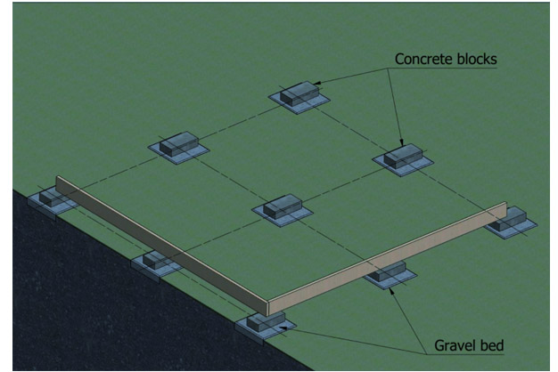 setting concrete blocks for shed foundation